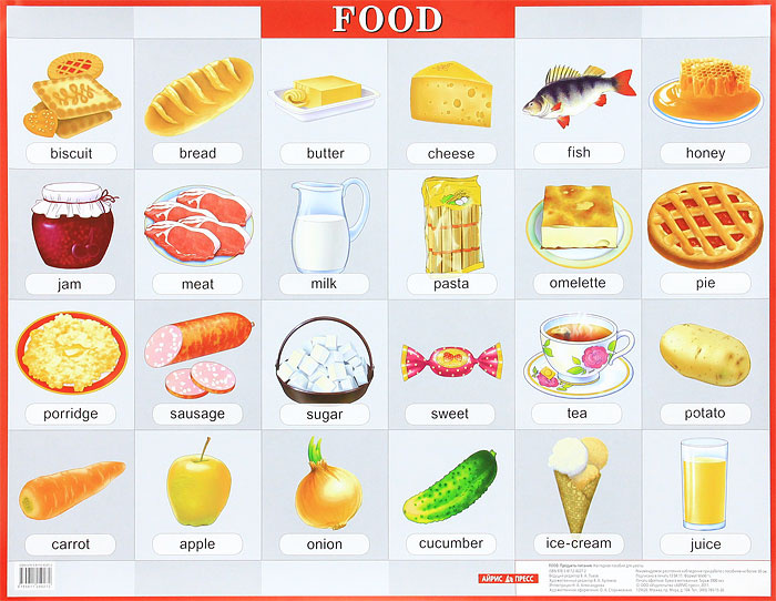 Продукты питания / Food. Плакат #1