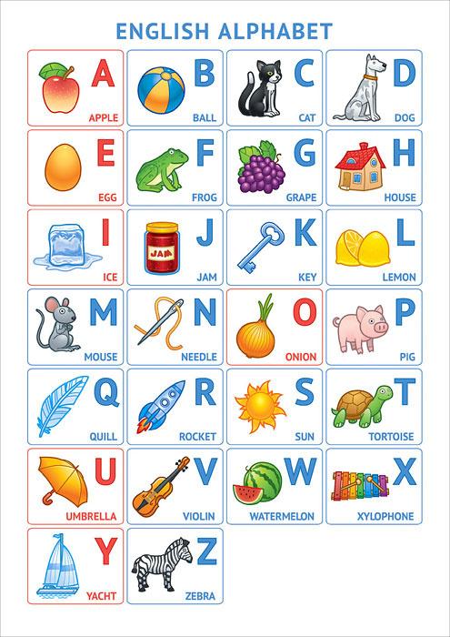 """Книга """"Алфавит английского языка. Плакат"""" — купить в ..."""