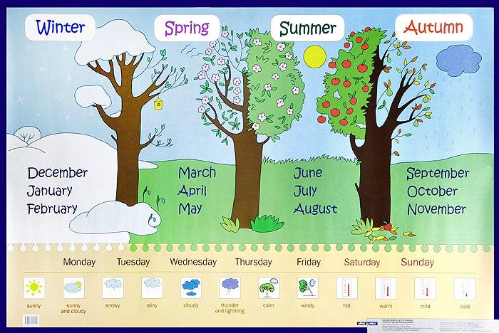 Seasons. Months. Days of The Week / Времена года. Месяцы. Дни недели. Наглядное пособие для начальной #1
