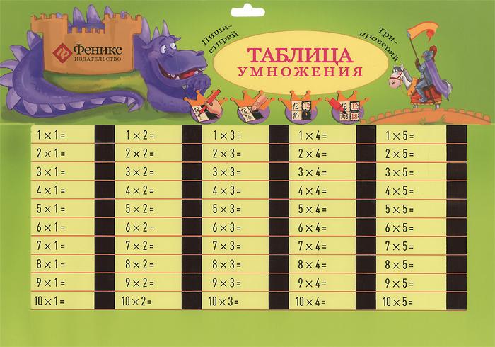 Таблица умножения #1