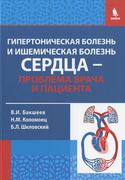 Потенциальные проблемы пациента при гипертонической болезни