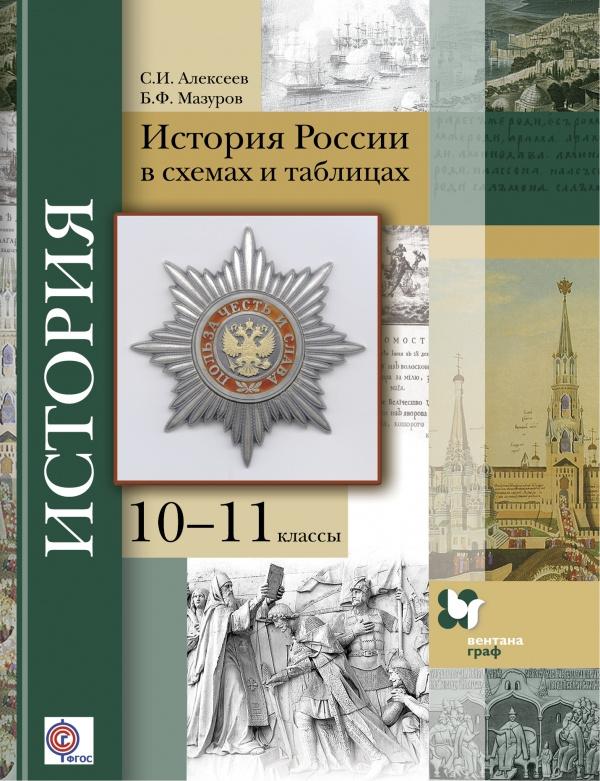 История России в схемах и таблицах. 10-11 классы. Учебное пособие  #1
