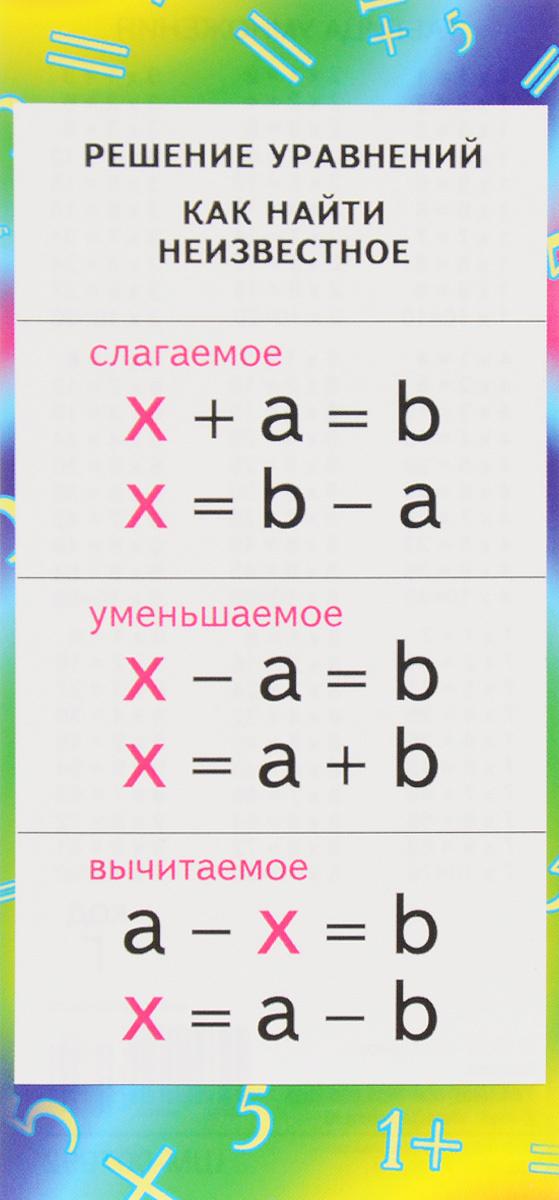 Решение уравнений. Как найти неизвестное. Сложение и вычитание. Шпаргалка  #1