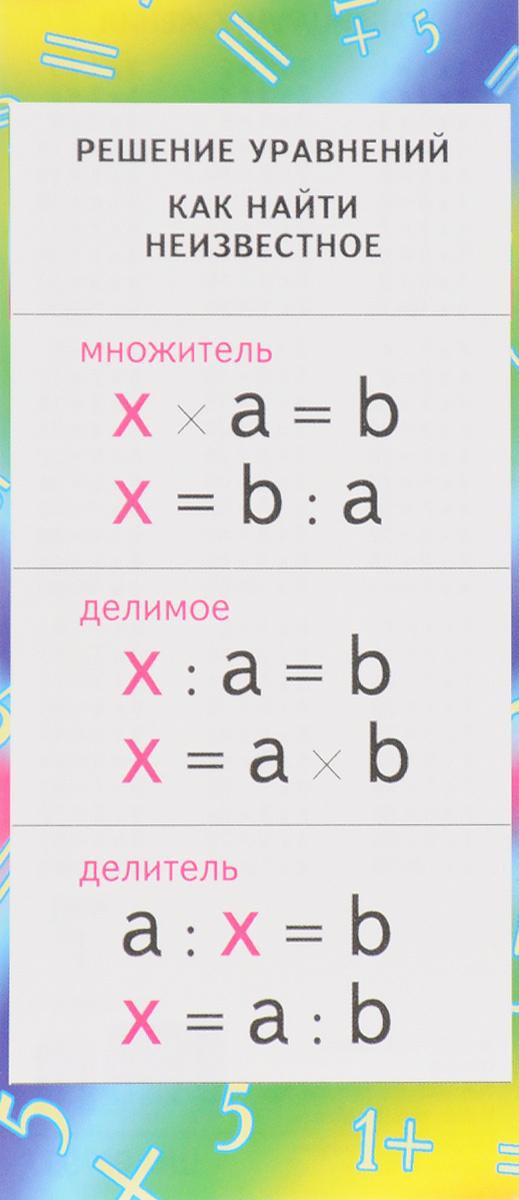 Решение уравнений. Как найти неизвестное. Умножение и деление. Шпаргалка  #1
