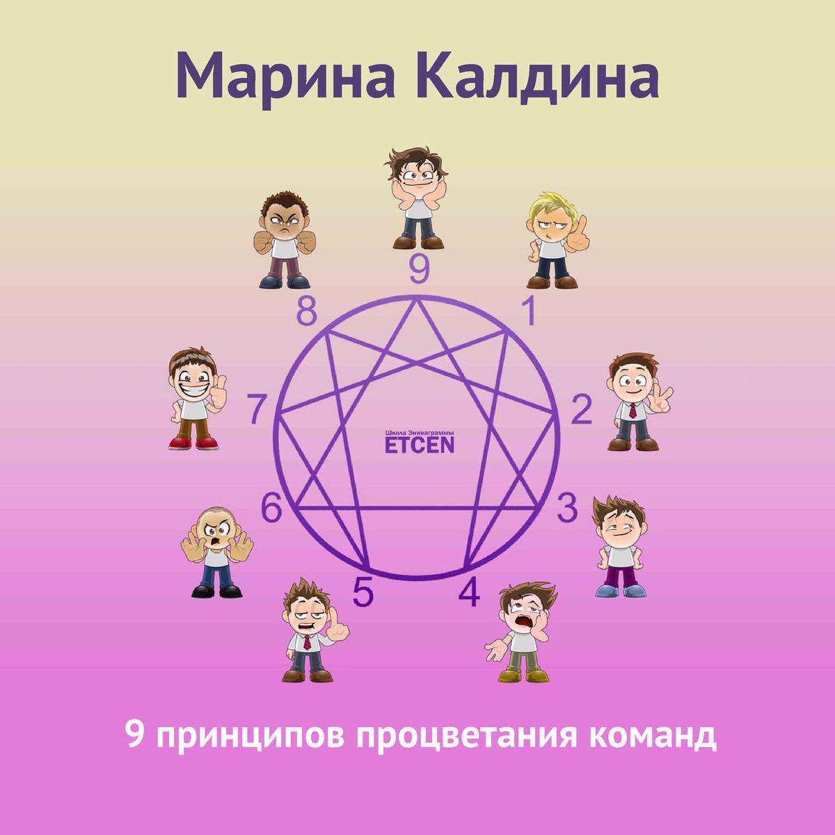 9 принципов процветания команд   Калдина Марина #1