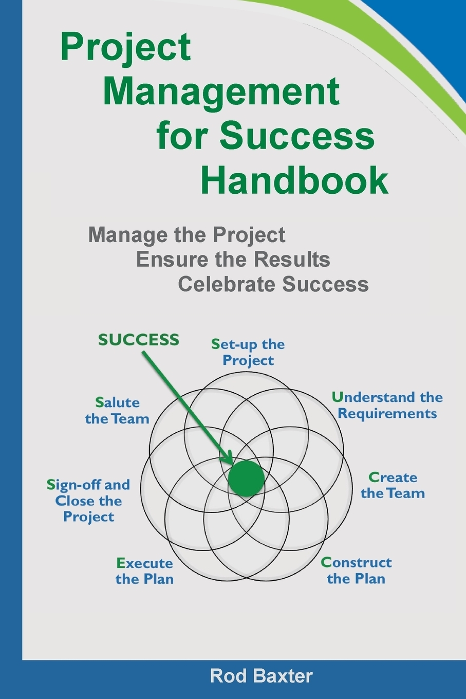Project Management for Success Handbook. Manage the Project - Ensure the Results - Celebrate Success
