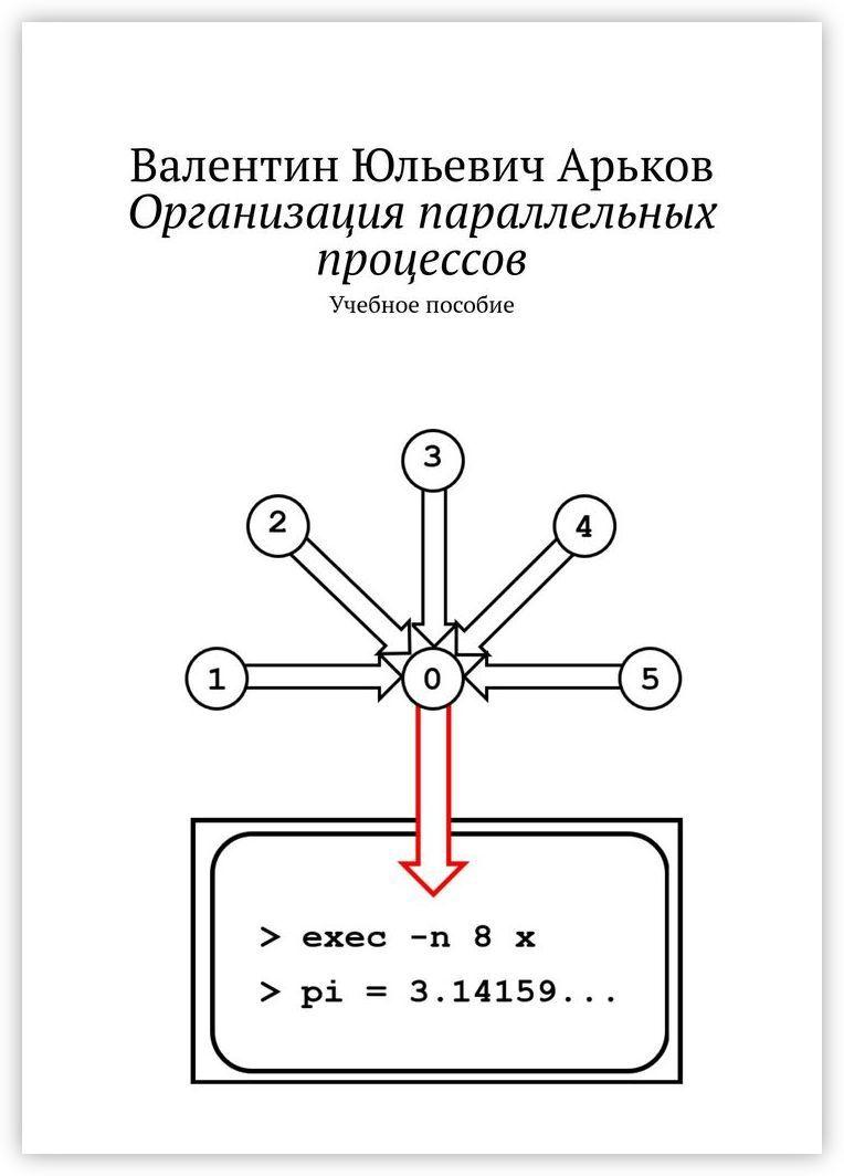Организация параллельных процессов #1