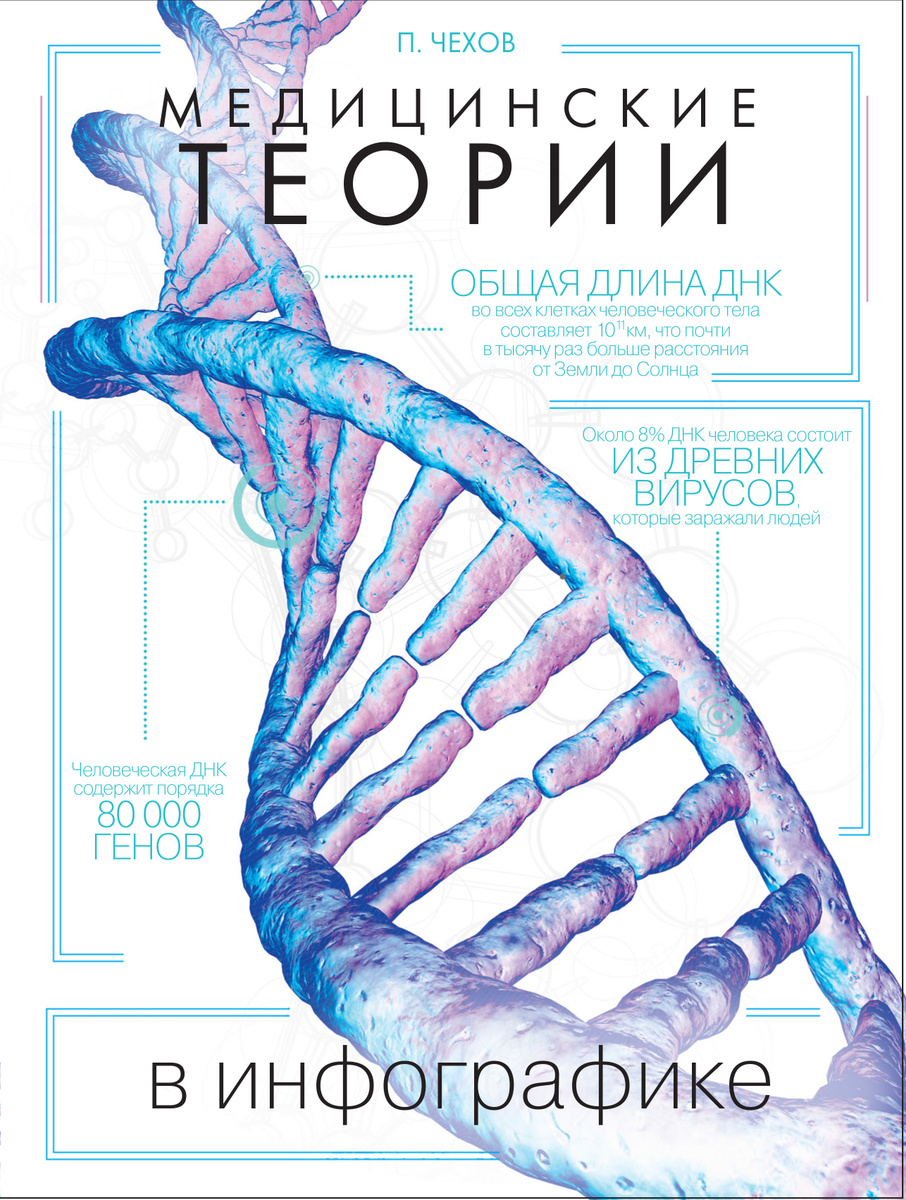 (2016)Медицинские теории в инфографике   Стейнерт Алексей Михайлович  #1