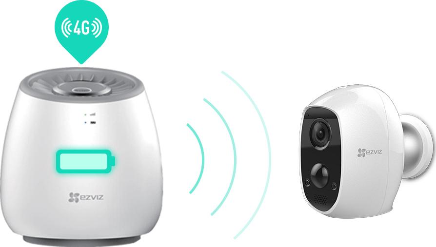Wi-Fi камера на аккумуляторе C3A с базовой станцией WLB LTE