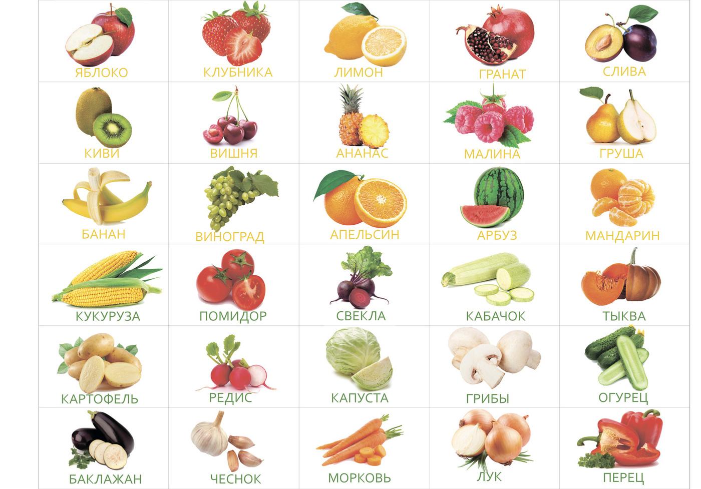 картинки овощей и фруктов для счетов фактур тут принялись