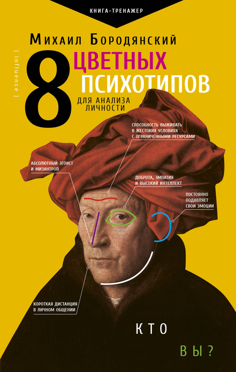 8 цветных психотипов для анализа личности   Бородянский Михаил  #1