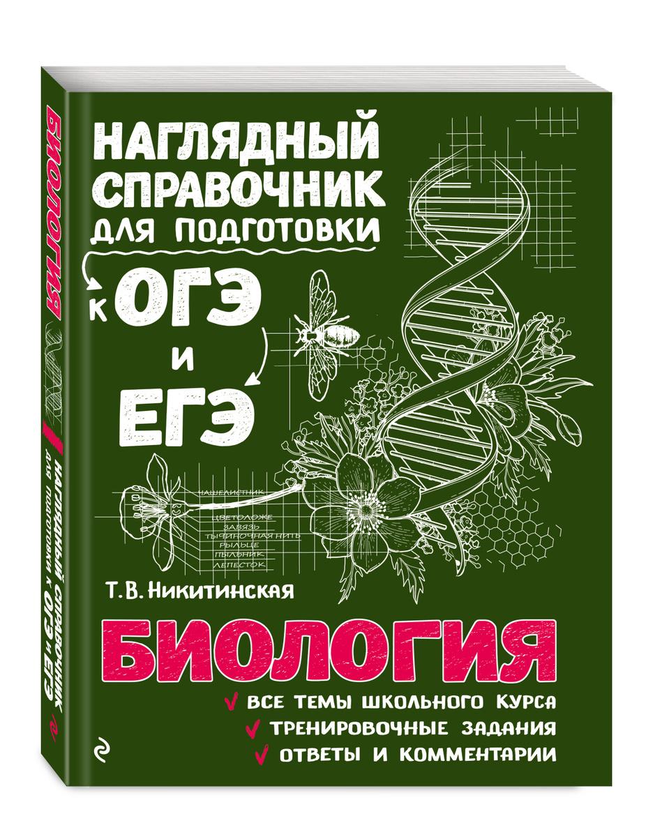 Биология | Никитинская Татьяна Владимировна #1