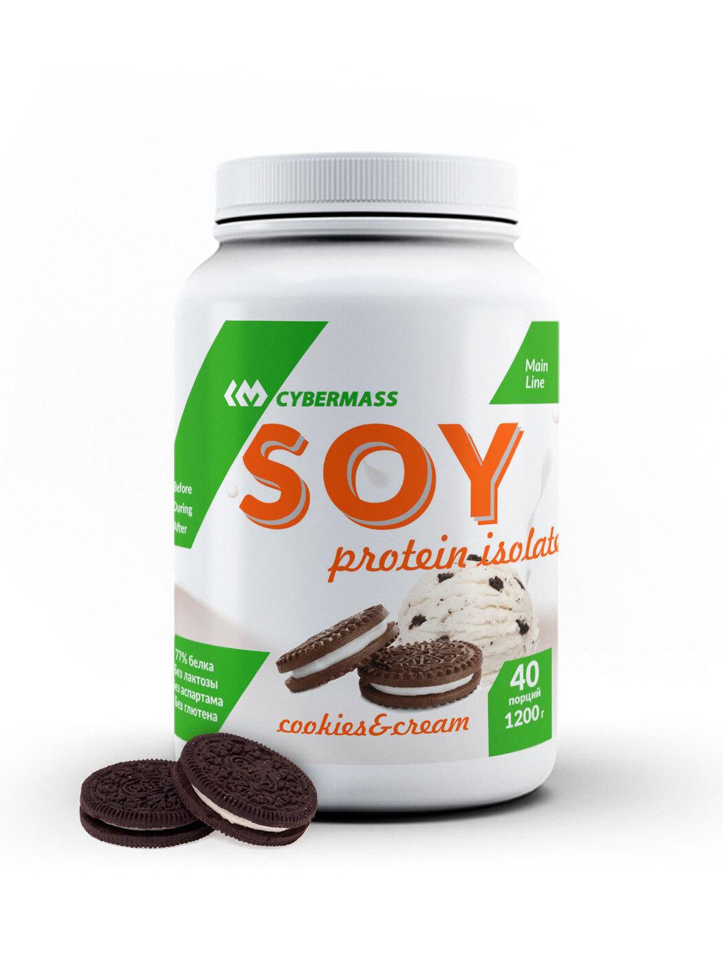 Соевый протеин при диете