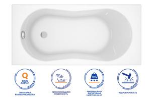 Ванна прямоугольная Cersanit NIKE 100% английский акрил 4мм 150x70 (ультра белая). Вместе дешевле!