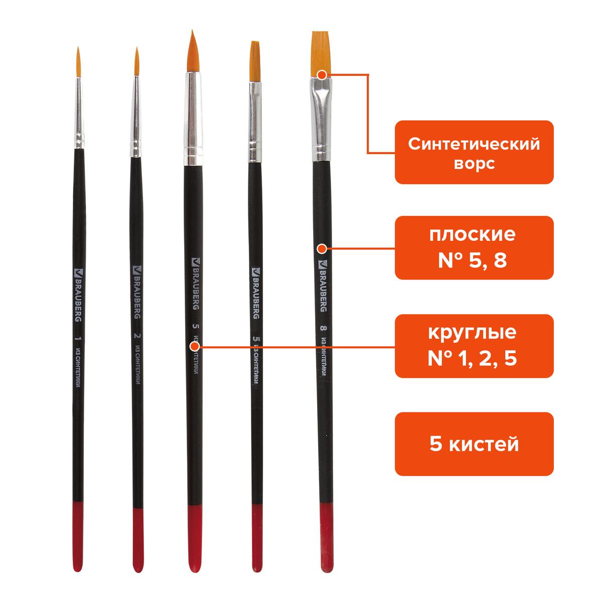 Кисти/кисточки для рисования Brauberg, набор из 5 шт., (синтетическая круглая № 1,2,5, плоская № 5,8) #1
