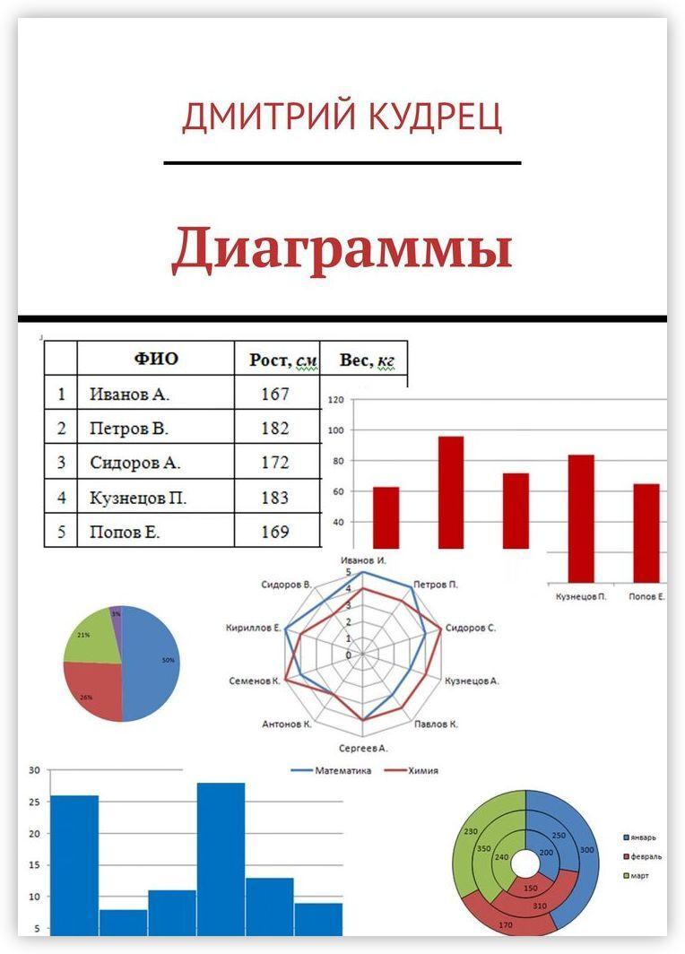 Дмитрий Кудрец. Диаграммы