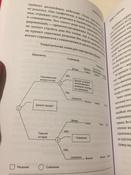 Правильный выбор. Практическое руководство по принятию взвешенных решений | Хэммонд Джон, Кини Ральф #2, Евгений Яблоков