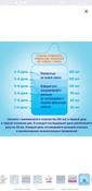 Заменитель грудного молока NAN Optipro HA, гипоаллергенный 1, для профилактики аллергии, с 0 месяцев, 800 г #8, Ксения Д.
