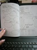 Антиежедневник(голубой) / The Non-Planner Datebook | Смит Кери #6, Елена