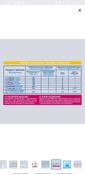 Заменитель грудного молока NAN Optipro HA, гипоаллергенный 1, для профилактики аллергии, с 0 месяцев, 800 г #9, Ксения Д.