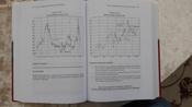 Технический анализ. Полный курс | Швагер Джек Д. #4, Магомед Б.