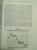 Технический анализ. Полный курс | Швагер Джек Д. #11, Виктория