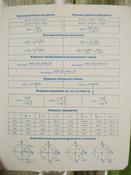 Hatber Тетрадь Коллекция Знаний Алгебра 48 листов в клетку #3, Тамара К.